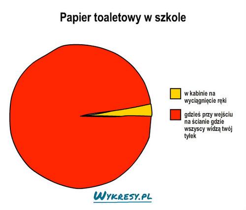 śmieszne Wykresy Swag01