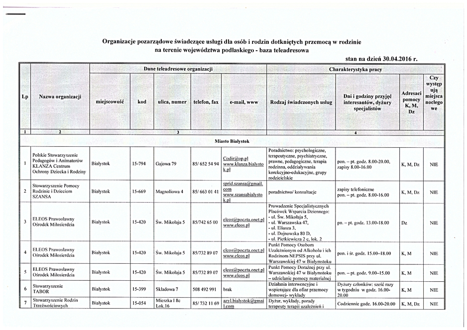 Organizacje pozarządowe świadczące usługi dla osób i rodzin dotkniętych przemocą w rodzinie na terenie województwa podlaskiego - wycinek