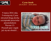 28. Cyrus Jacob (10.10.2015 – 10.03.2016)
