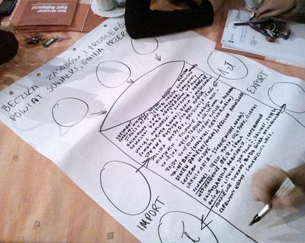 Warsztaty dla Liderów Społecznych i Grup Aktywnych Liderów (GAL)
