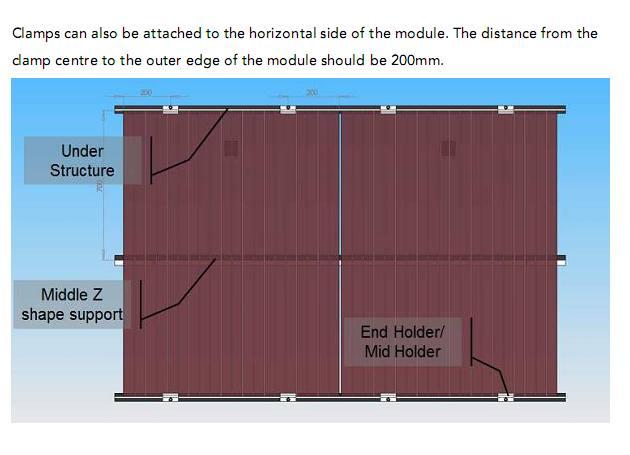 Ogromnie panel fotowoltaiczny amorficzny 100W :: wind ew NS34