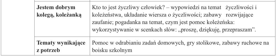 świetlica Szkoła Podstawowa Im Marii Konopnickiej W