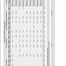 lista płac - tabela