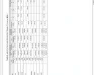 tabela amortyzacyjna śroków trwałych