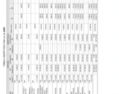 tabela amortyzacyjna