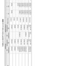 tabela dla grup lokalizacji