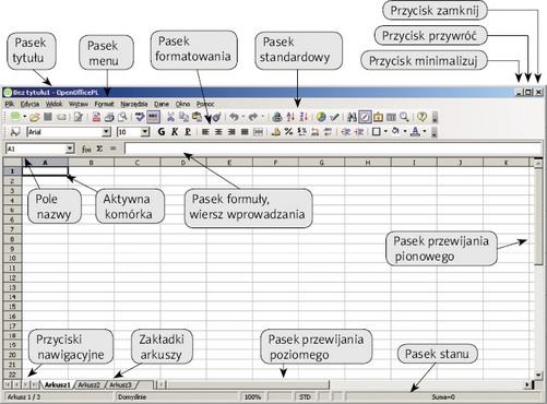 Komorka Adres Formula Twoja Przygoda Z Informatyka