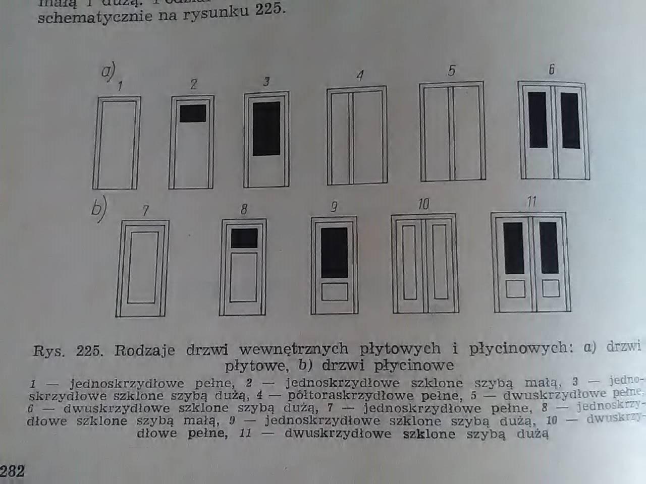 drzwi drewniane na zamówienie różne rodzaje