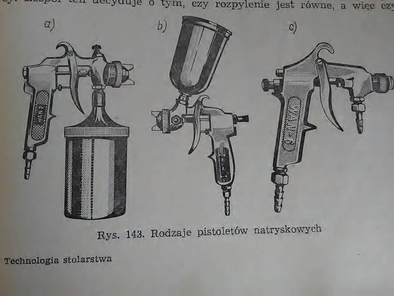 Rodzaje pistoletów natryskowych